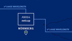 netcup Backboneeurope